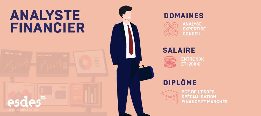FM-Analyste-financier_Plan de travail 1