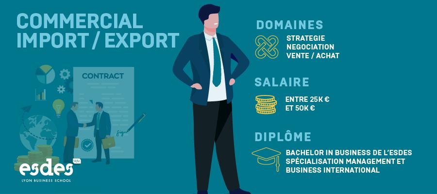 FM-commercial-import-export_Plan de travail 1