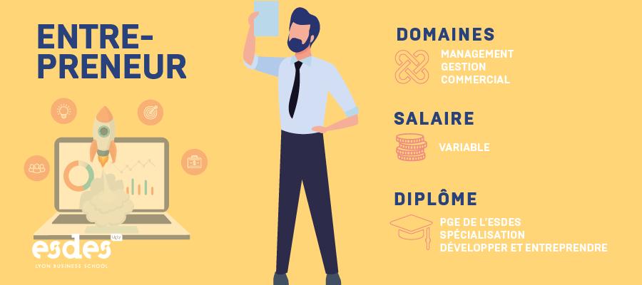 FM-entrepreneur_Plan de travail 1